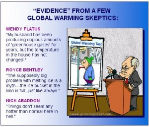 Skeptics View The Truth Behind Global Warming Scare